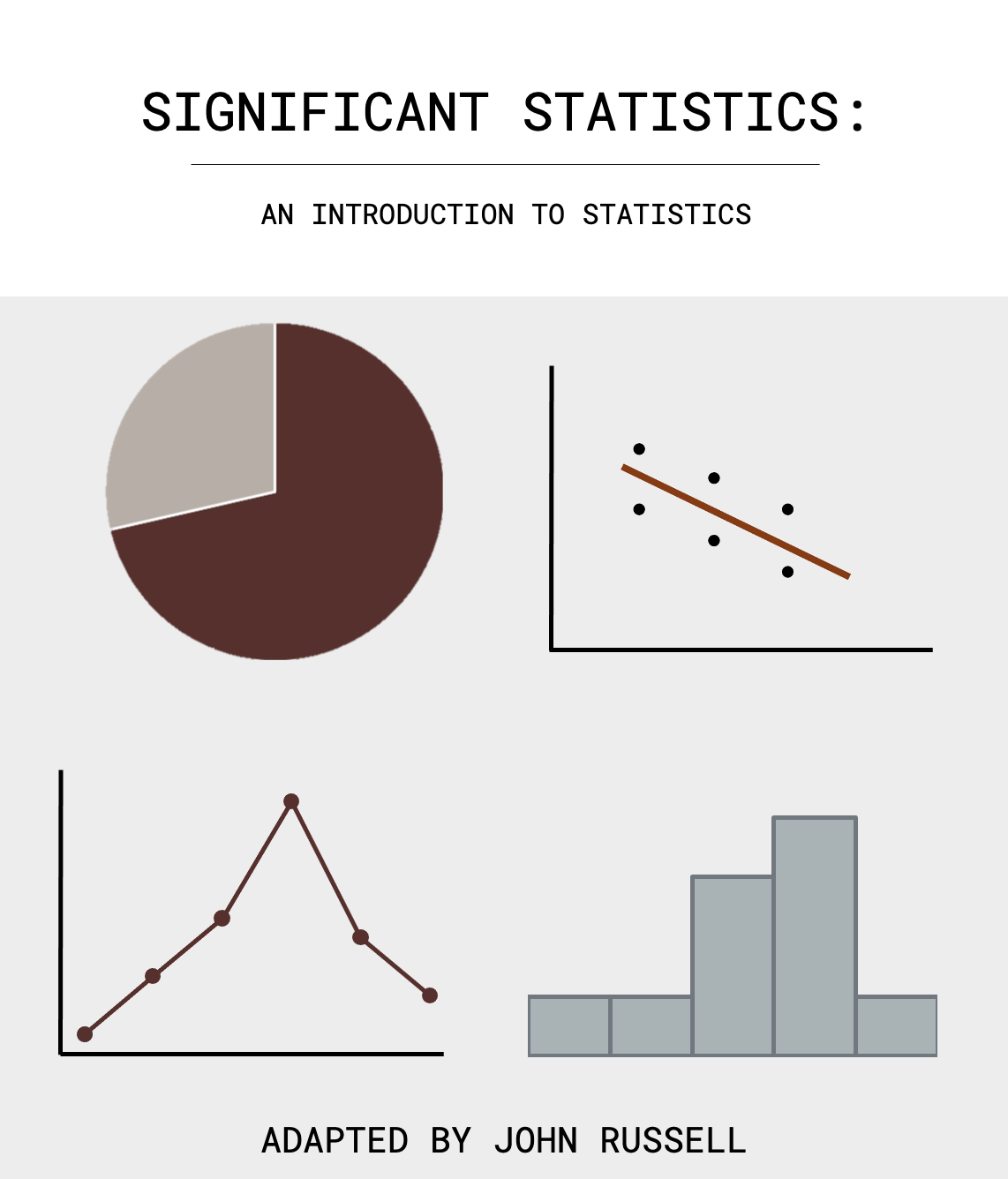 Cover image for Significant Statistics
